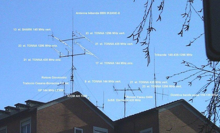 Ponti radio radioamatori